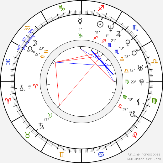Gabriela Škrabáková-Kreuz birth chart, biography, wikipedia 2019, 2020