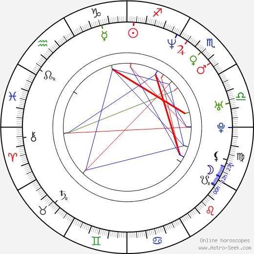 Gero Camilo birth chart, Gero Camilo astro natal horoscope, astrology