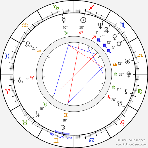 Ivano Newbill birth chart, biography, wikipedia 2020, 2021