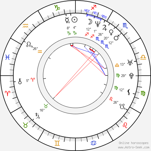 Jamison Brandi birth chart, biography, wikipedia 2018, 2019