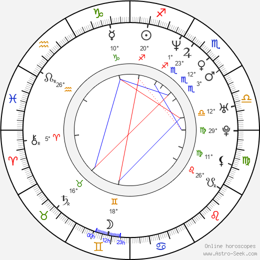 Jennifer Connelly birth chart, biography, wikipedia 2017, 2018