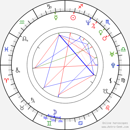 Jennifer Connelly astro natal birth chart, Jennifer Connelly horoscope, astrology