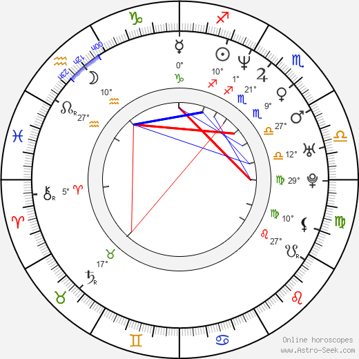 Jimmy Shergill birth chart, biography, wikipedia 2019, 2020