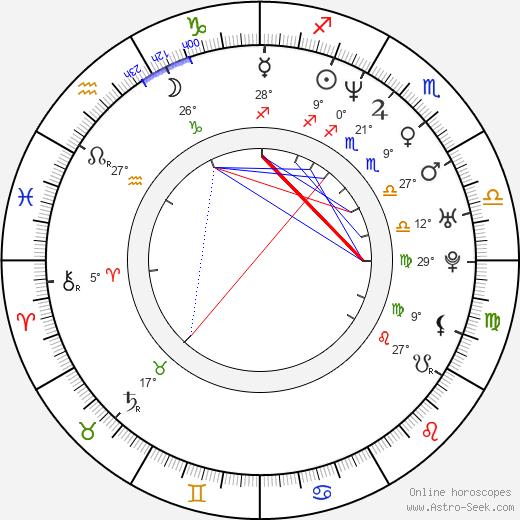 Joshua Seth birth chart, biography, wikipedia 2020, 2021