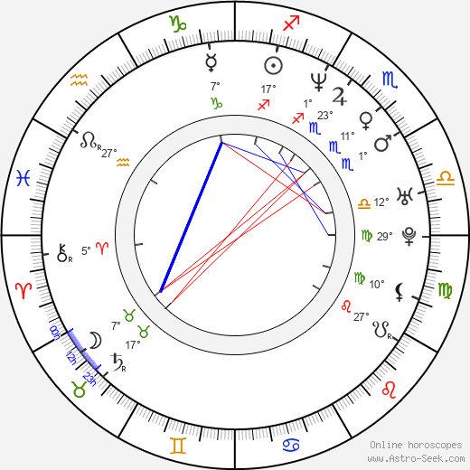 Kara DioGuardi birth chart, biography, wikipedia 2019, 2020