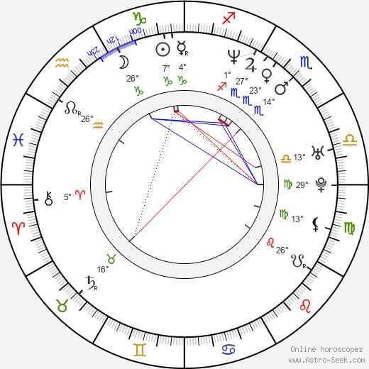 Kevin Weisman birth chart, biography, wikipedia 2020, 2021