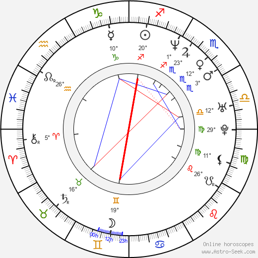 Kiva Dawson birth chart, biography, wikipedia 2019, 2020