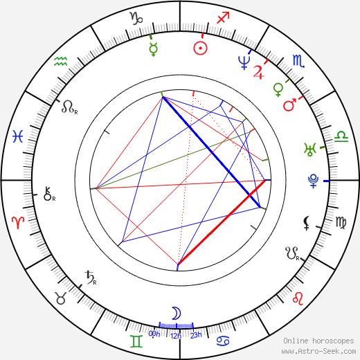 Leyna Nguyen birth chart, Leyna Nguyen astro natal horoscope, astrology