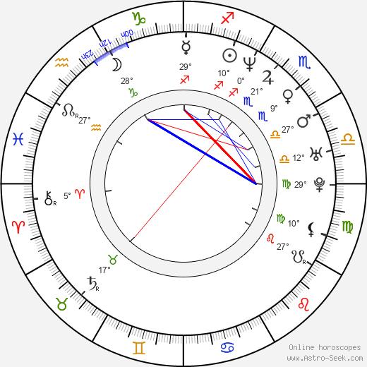 Luca Venantini birth chart, biography, wikipedia 2020, 2021