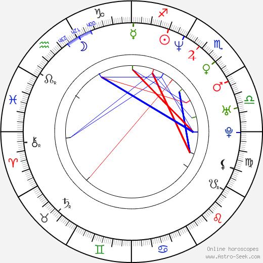 Luca Venantini birth chart, Luca Venantini astro natal horoscope, astrology