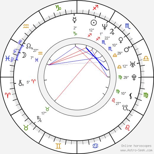 Marko Saaresto birth chart, biography, wikipedia 2020, 2021