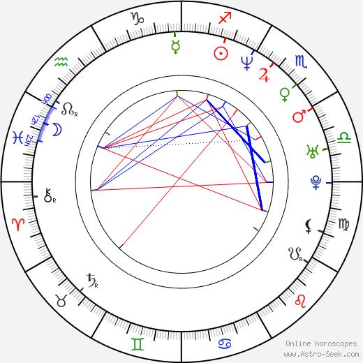 Marko Saaresto birth chart, Marko Saaresto astro natal horoscope, astrology