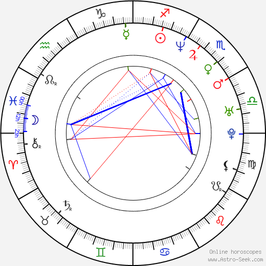 Michaela Schaffrath birth chart, Michaela Schaffrath astro natal horoscope, astrology
