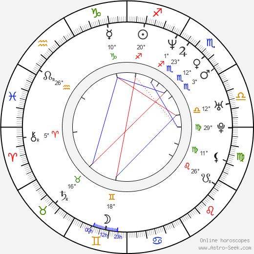 Regina Hall birth chart, biography, wikipedia 2020, 2021