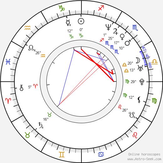 Sean Bell birth chart, biography, wikipedia 2020, 2021