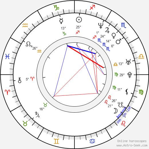Sean Patrick Thomas birth chart, biography, wikipedia 2019, 2020