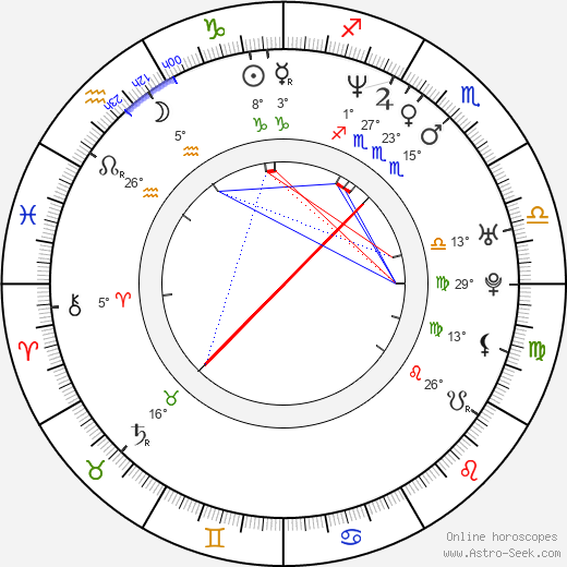 Sister Bliss birth chart, biography, wikipedia 2019, 2020