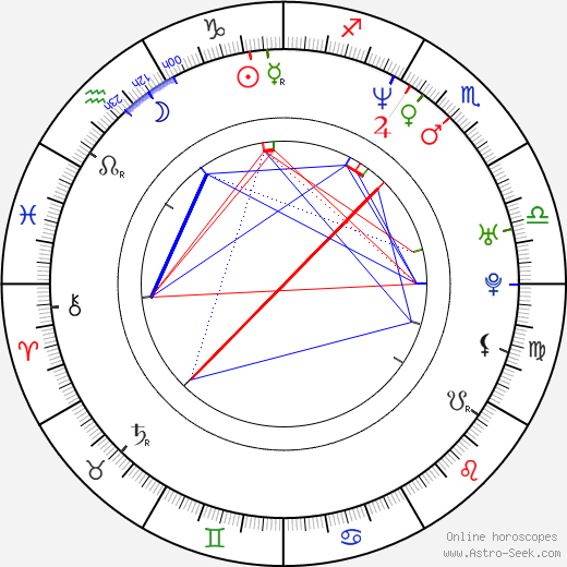 Sister Bliss astro natal birth chart, Sister Bliss horoscope, astrology