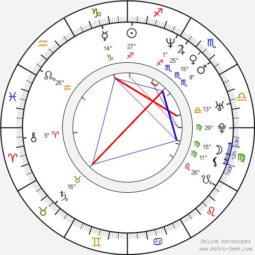 Stacy Jones birth chart, biography, wikipedia 2020, 2021