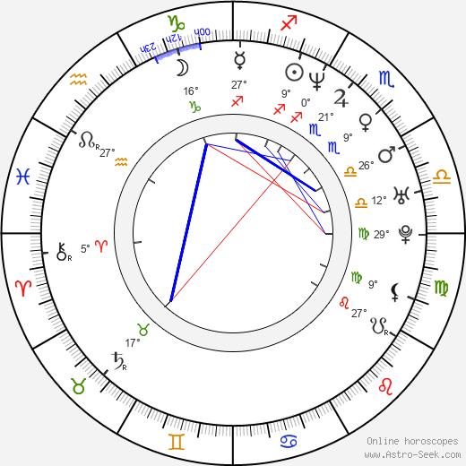 Todd Steussie birth chart, biography, wikipedia 2019, 2020
