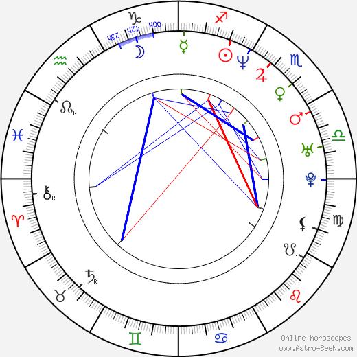 Todd Steussie birth chart, Todd Steussie astro natal horoscope, astrology