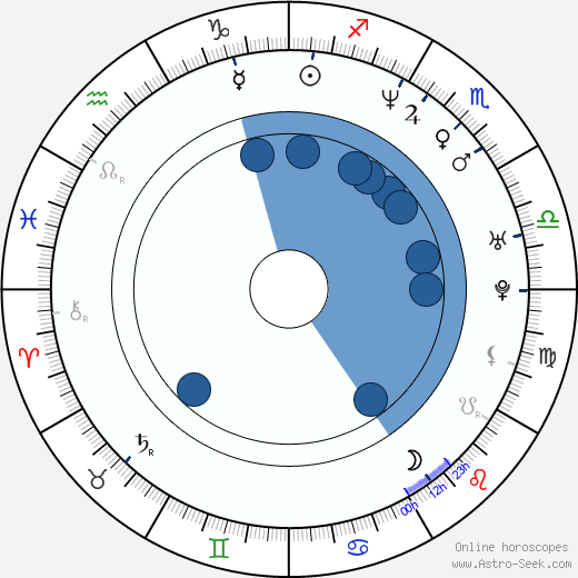 Valerie Chow wikipedia, horoscope, astrology, instagram