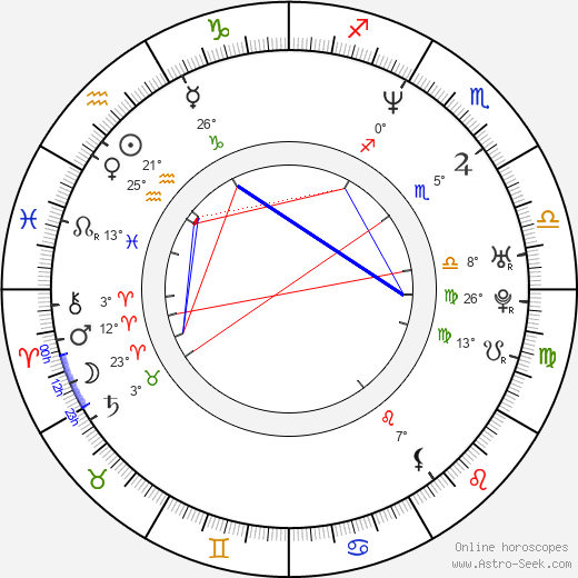 Aaron Brumfield birth chart, biography, wikipedia 2019, 2020