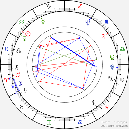 Aaron Brumfield astro natal birth chart, Aaron Brumfield horoscope, astrology
