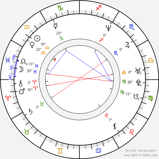 Alastair Mackenzie birth chart, biography, wikipedia 2018, 2019