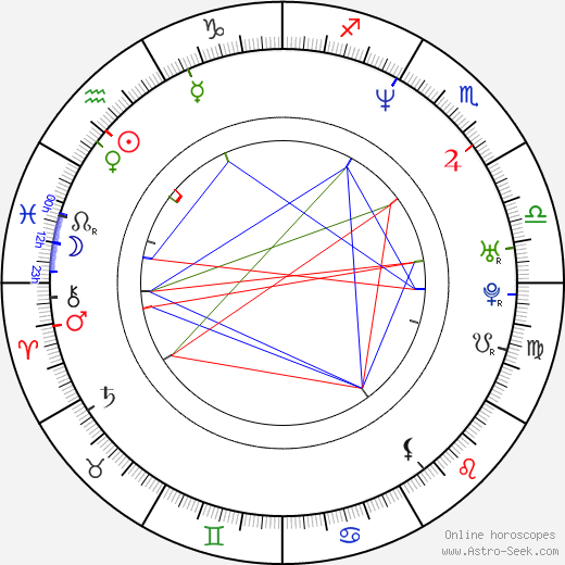 Alastair Mackenzie astro natal birth chart, Alastair Mackenzie horoscope, astrology