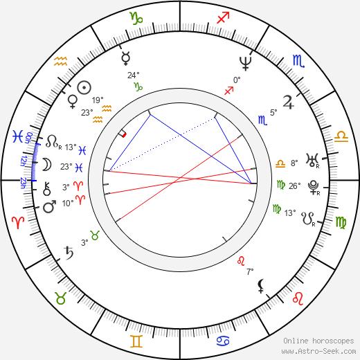 Alonzo Mourning birth chart, biography, wikipedia 2019, 2020