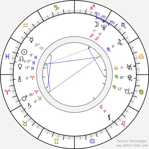 Anne Charrier birth chart, biography, wikipedia 2020, 2021