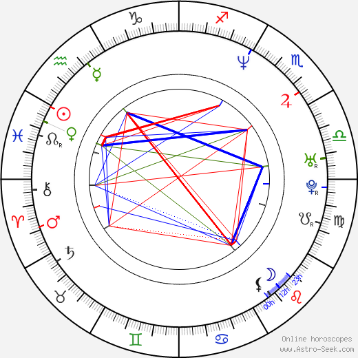 Bellamy Young birth chart, Bellamy Young astro natal horoscope, astrology
