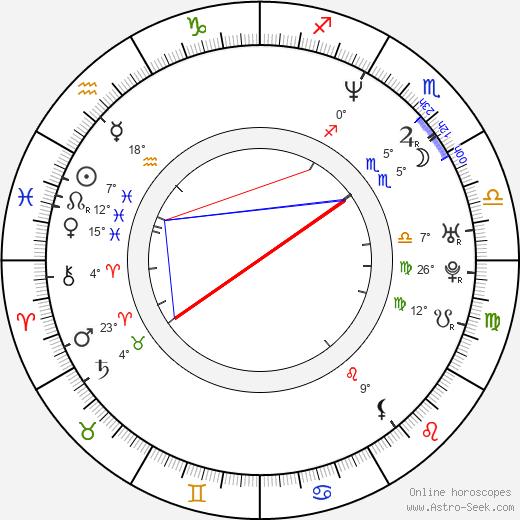 Carina Nicolette Wiese birth chart, biography, wikipedia 2020, 2021