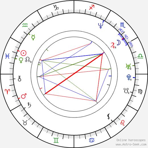 Carina Nicolette Wiese birth chart, Carina Nicolette Wiese astro natal horoscope, astrology