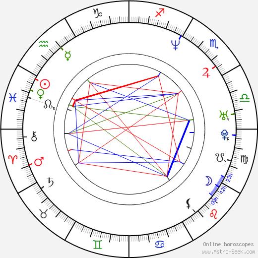 Cheyenne Brando astro natal birth chart, Cheyenne Brando horoscope, astrology
