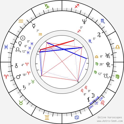 Claudia Scarpatetti birth chart, biography, wikipedia 2020, 2021