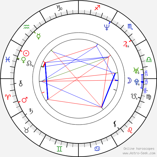 Costel Cascaval astro natal birth chart, Costel Cascaval horoscope, astrology