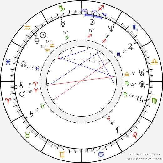 Dana Filipi birth chart, biography, wikipedia 2019, 2020