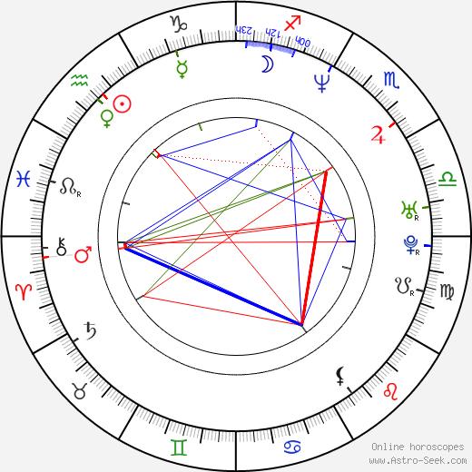 Dana Filipi birth chart, Dana Filipi astro natal horoscope, astrology