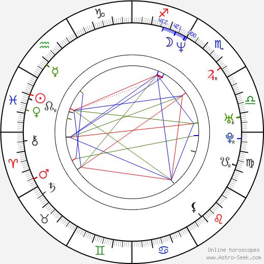 Daniel Handler birth chart, Daniel Handler astro natal horoscope, astrology