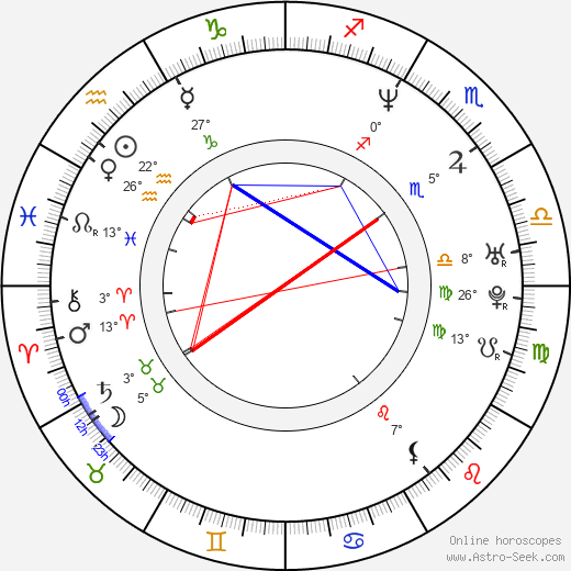 David Hutchison birth chart, biography, wikipedia 2018, 2019