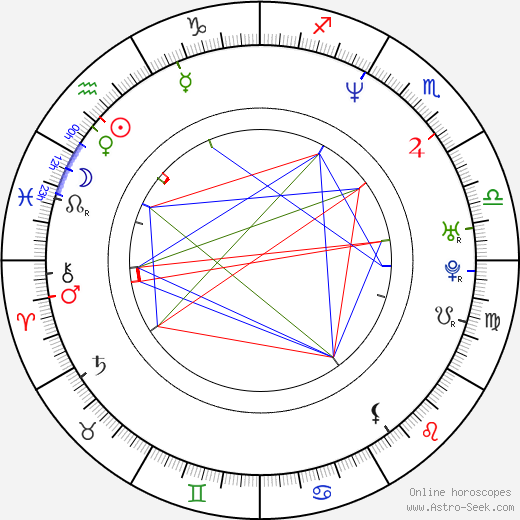 David Murray birth chart, David Murray astro natal horoscope, astrology