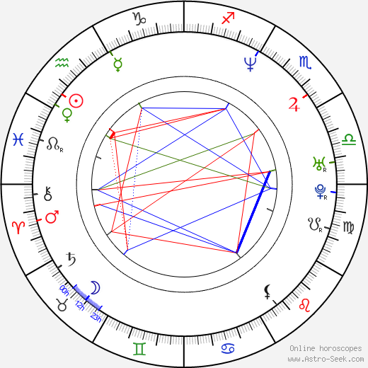 Dell Demps astro natal birth chart, Dell Demps horoscope, astrology