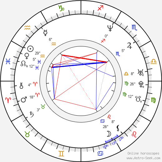 Diana Mórová birth chart, biography, wikipedia 2020, 2021