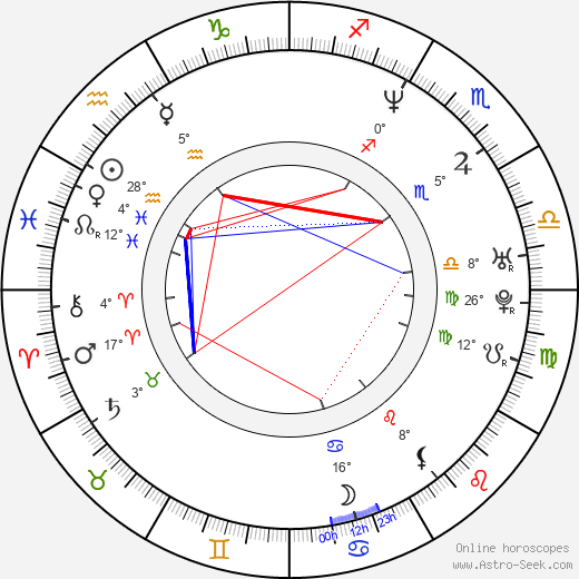Dominic Purcell birth chart, biography, wikipedia 2019, 2020