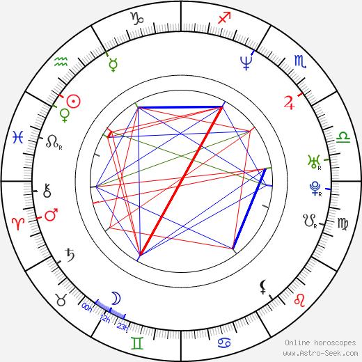Elmer Bennett tema natale, oroscopo, Elmer Bennett oroscopi gratuiti, astrologia