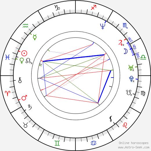 Erich Silva tema natale, oroscopo, Erich Silva oroscopi gratuiti, astrologia