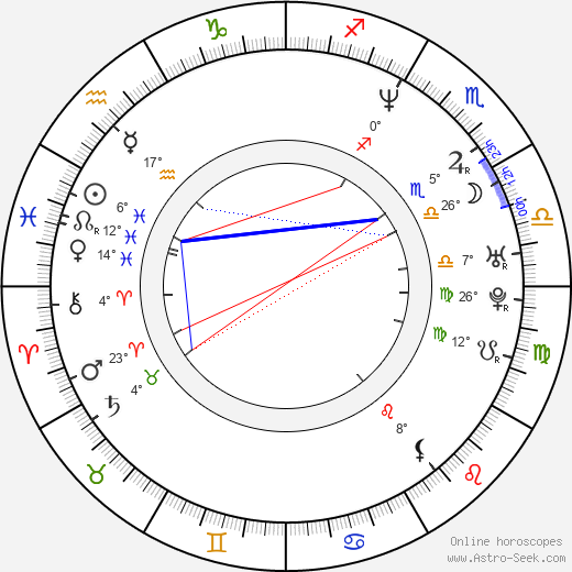Evan Mather birth chart, biography, wikipedia 2018, 2019