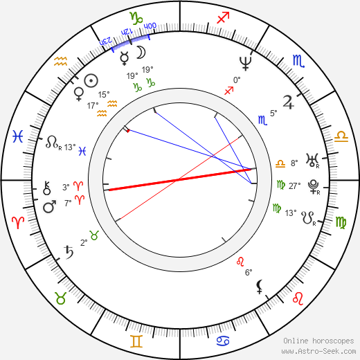 Gabrielle Anwar birth chart, biography, wikipedia 2019, 2020